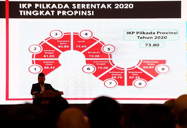 IKP 2020: Bawaslu Petakan Kerawanan Pilkada, Pencegahan dan  Pengawasan Maksimal