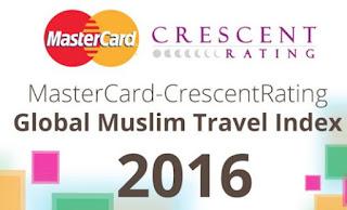 Indonesia Posisi Empat Tujuan Wisata Muslim Dunia