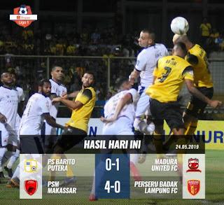 Hasil Liga 1: PSM vs Badak Lampung 4-0, Barito vs Madura United 0-1