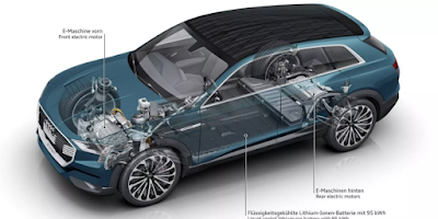 Electric+Vehicle+Battery+Management