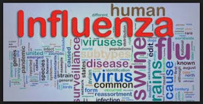 Daftar Jenis Penyakit Berdasarkan Abjad
