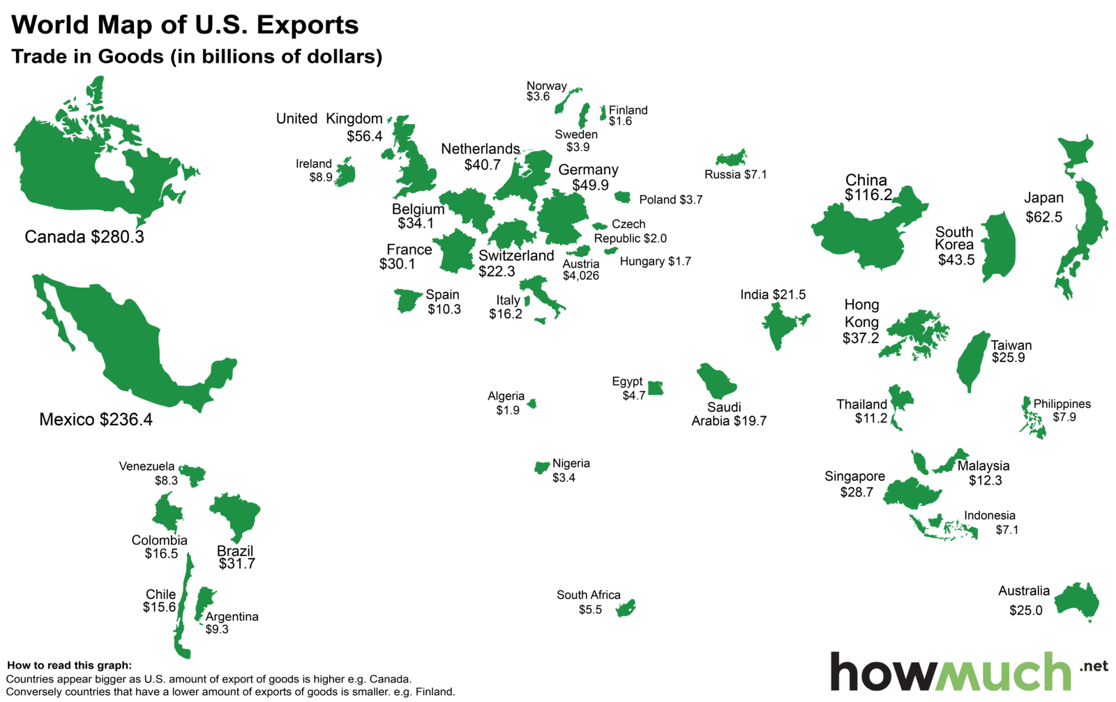 World map of US exports