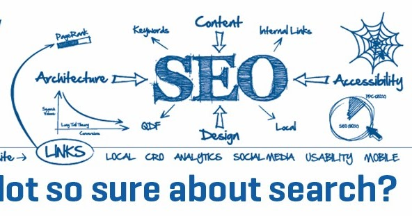 Best SEO Services in India to reach Organizational Goals