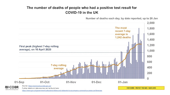 260121 losses of life UK Briefing