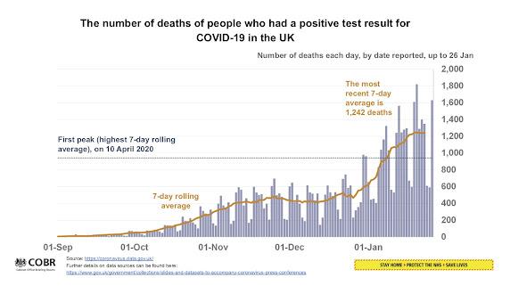 260121 losses of life UK Briefing
