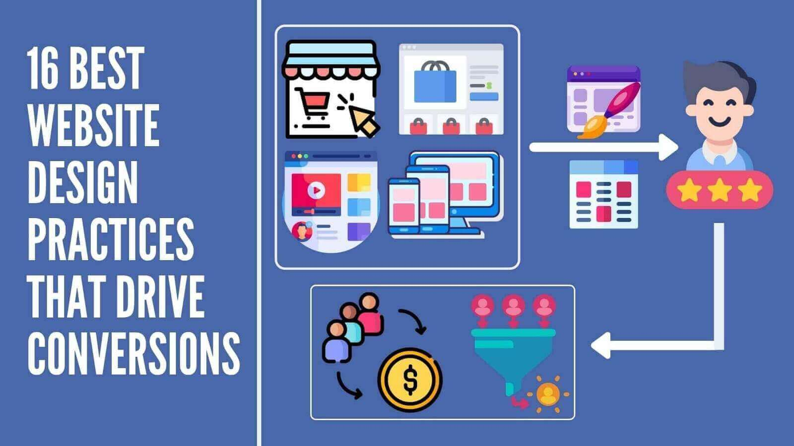 website design that drive conversions