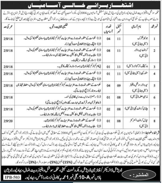 Bait-ul-Maal and Social Welfare Department Bahawalpur Jobs 2021