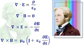 اشهر العلماء الفيزيائيين - جيمس كلارك ماكسويل