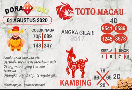 Prediksi Dora Haki Toto Macau Sabtu 01 Agustus 2020