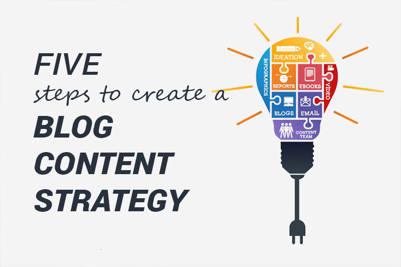 5 Steps To Create A Blog Content Strategy