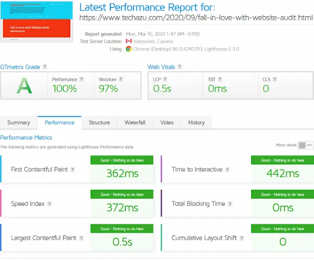 Page load performance with Gtmerix