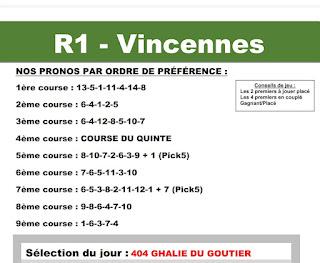 Pronostic quinté+ pmu dimanche Paris-Turf TV-100 % 19/09/2021