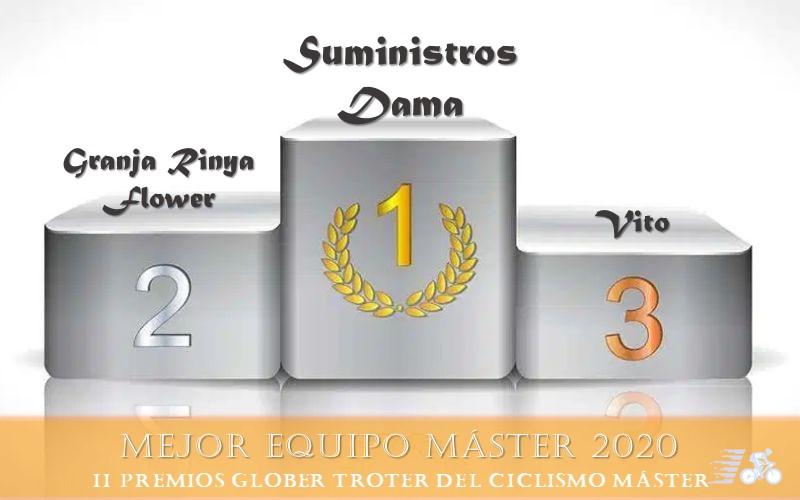 Premio y finalistas al Mejor Equipo Máster 2020