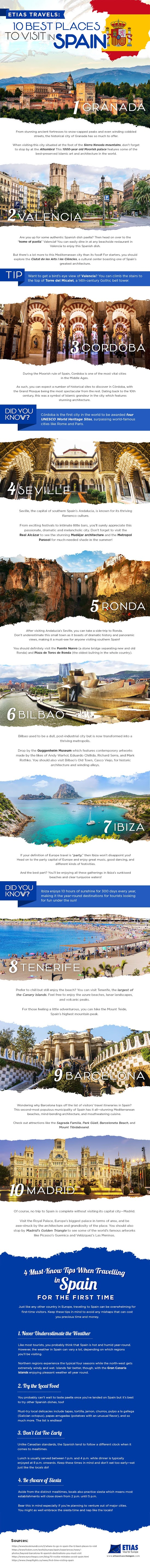 10 Best Places To Visit in Spain #infographic