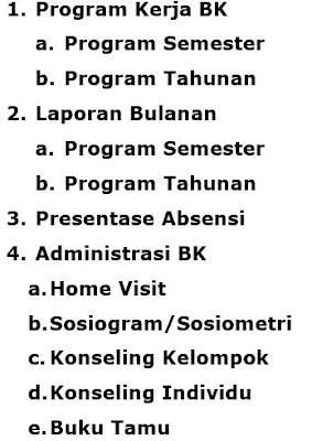 File Pendidikan Download Format Lengkap Administrasi Bimbingan Konseling (BK) Kurikulum 2013 Untuk SD, SMP, SMA / Yang Sederajat