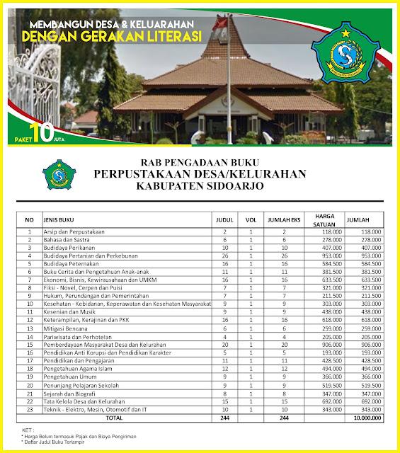 Contoh RAB Pengadaan Buku Perpustakaan Desa Kabupaten Sidoarjo Provinsi Jawa Timur Paket 10 Juta