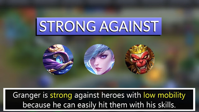 Mobile Legends Granger Strong Against