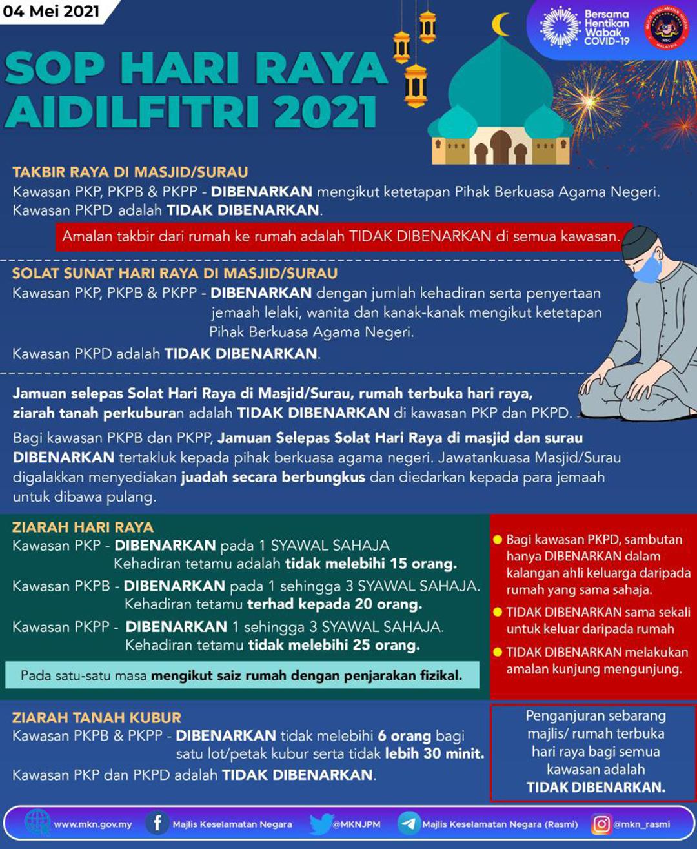 SOP Hari Raya Aidilfitri 2021