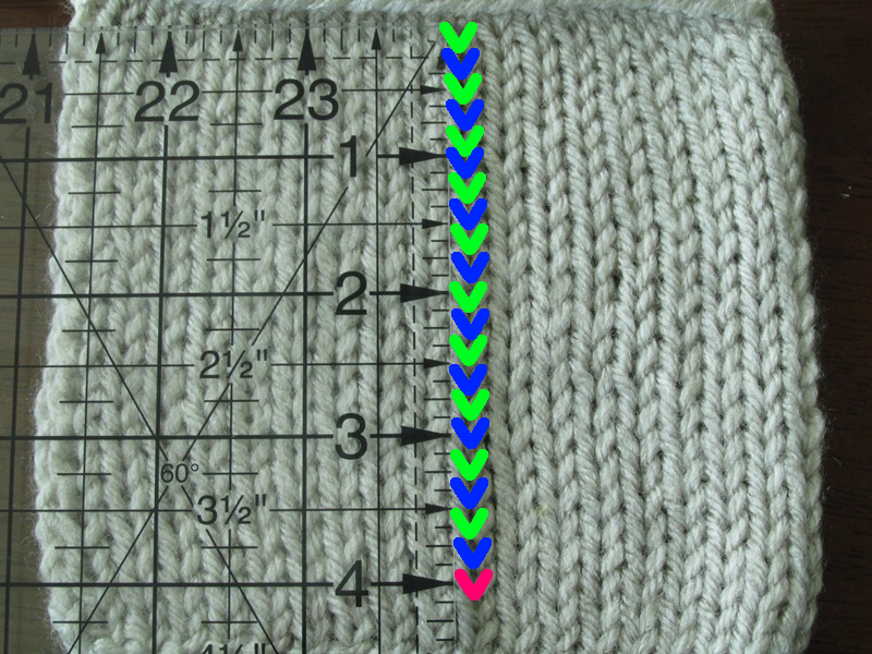 Knitting Tip: How to count stitches in a gauge swatch