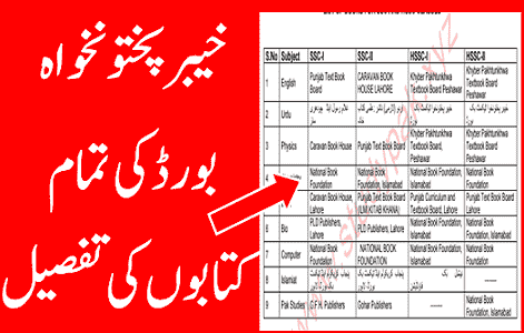KPK boards list of books and subjects all classes