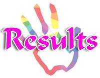 Jadavpur University Results 2020