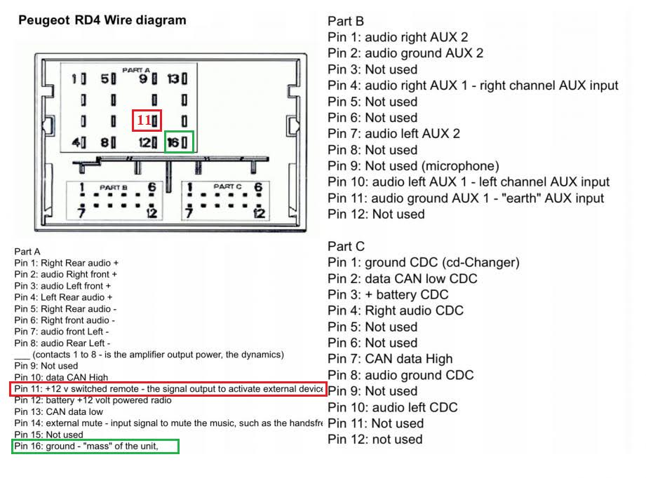Citroen Rd4 Wiring Diagram - Wiring Diagram picture rule-context -  rule-context.agriturismodisicilia.it   Citroen Radio Wiring Diagram      Agriturismo Sicilia