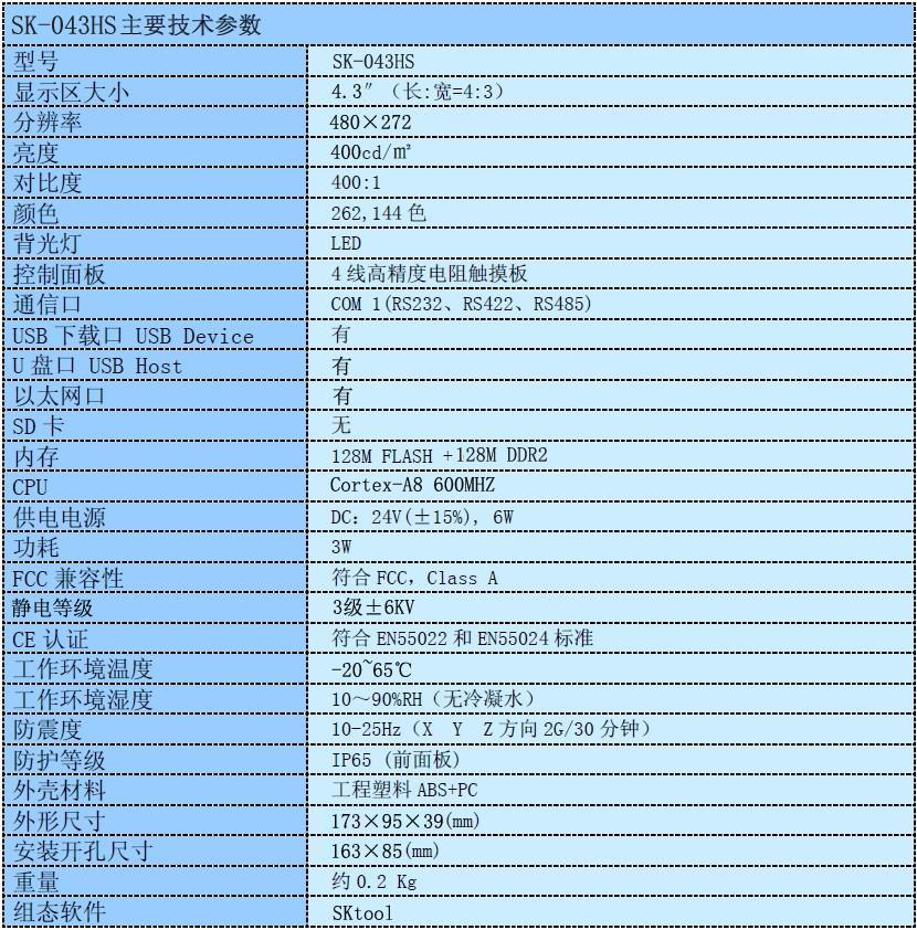 Bảng thông số kỹ thuật màn hình cảm ứng HMI Samkoon SK-043HS