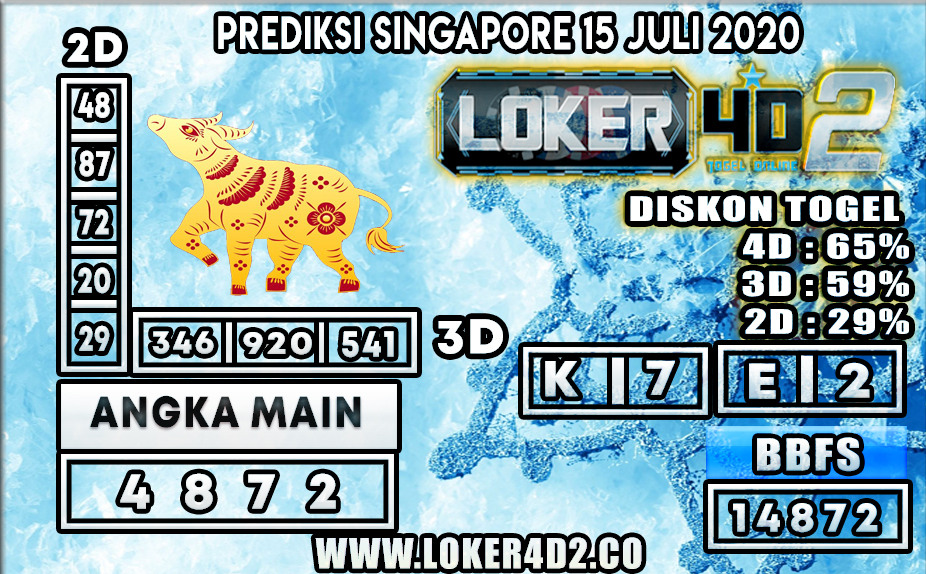 PREDIKSI TOGEL LOKER4D2 SINGAPORE 15 JULI 2020
