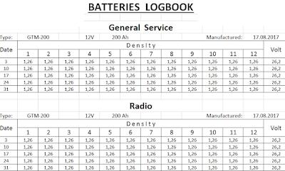 Журнал проверки главных сервисных батарей и батарей для радиооборудования
