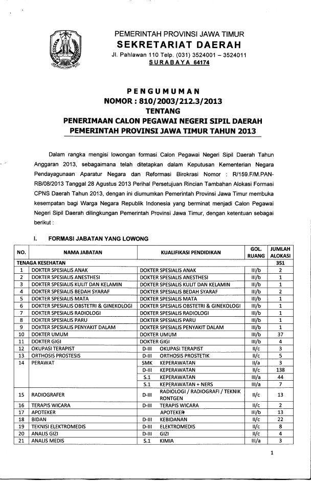 Pengumuman Kelulusan CPNS Jawa Timur Terbaru Januari 2021