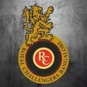 Royal Challengers Bangalore full Squad 2020