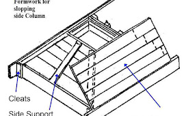 Formwork | Requirements of a good formwork | Types of formwork | Formwork detail for different structural members | Cost of formwork