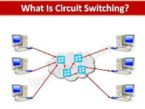 circuit-switching-network-wizstudy