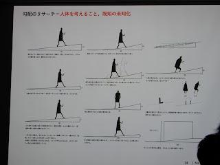 「バーチャルリノベーション:共鳴の渋谷」 勾配のリサーチ