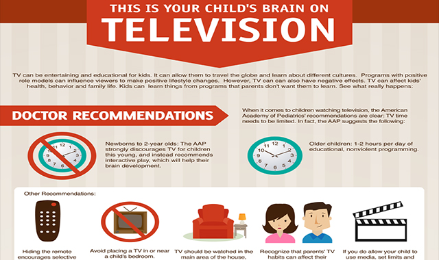 How television affects the behavior of your child #infographic