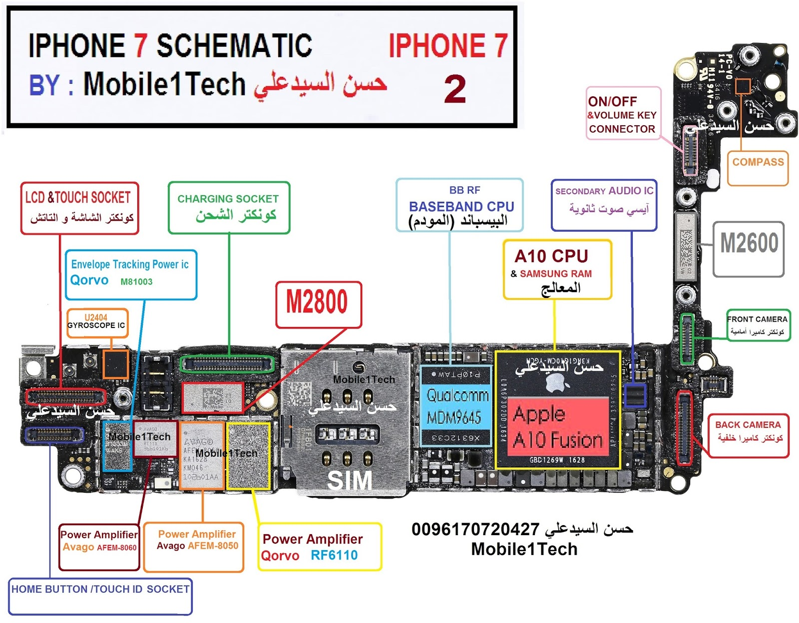 schematic design html with 7 Iphone on Split Pressurized Solar Water Heater 02 besides Die Photos And Analysis Of 24 additionally Coloriages Ch ignons A Colorier moreover Jtag Debugging For Esp32 in addition .