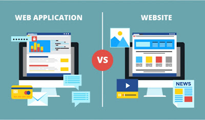 What is the difference between Website and Web Application?