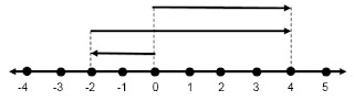 Contoh Soal PTS / UTS Matematika Kelas 6 K13 Tahun 2019 Gambar 2