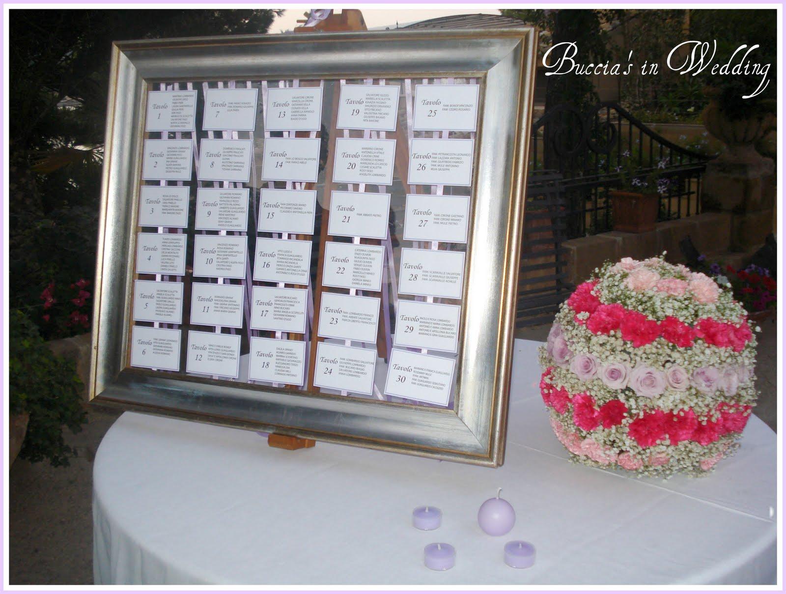 Popolare Buccia in Wedding: 2011 ZW43