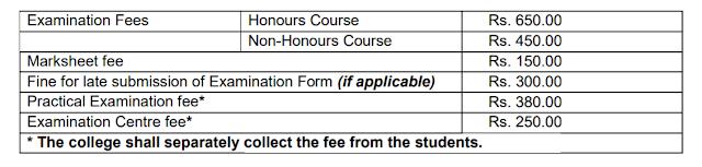 Dibrugarh University Form Fill up Fees