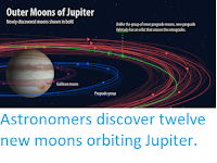 https://sciencythoughts.blogspot.com/2018/07/astronomers-discover-twelve-new-moons.html