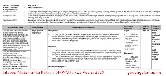 Silabus Matematika Kelas 7 SMP/MTs K13 Revisi 2019