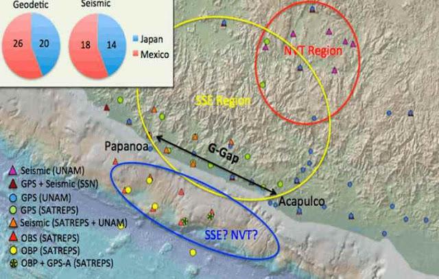 """Científicos mexicanos y japoneses analizan posibilidad de megaterremoto o """"deslizamiento asísmico"""""""