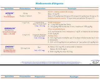 Médicaments d'urgence.pdf