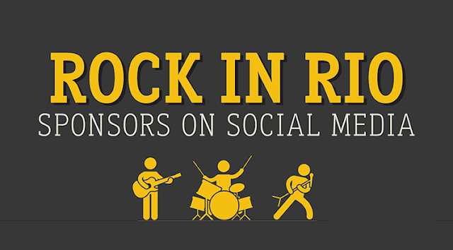 Rock In Rio: Sponsors In Social Media #Infographic
