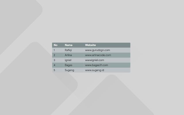 Tutorial Cara Membuat Tabel Responsive dengan html dan css