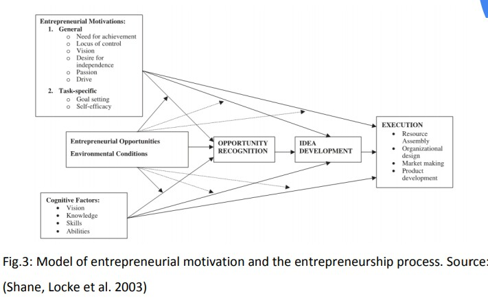 entrepreneurial process paper The nature of the entrepreneurial process: causation, effectuation, and pragmatism 1-11 paper presented at 16th annual high technology small firms conference, htsf 2008, enschede, netherlands paper presented at 16th annual high technology small firms conference, htsf 2008, enschede, netherlands.