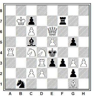 Problema de mate en 2 compuesto por Gérard Doukhan (1º Premio, Die Schwalbe 1983)