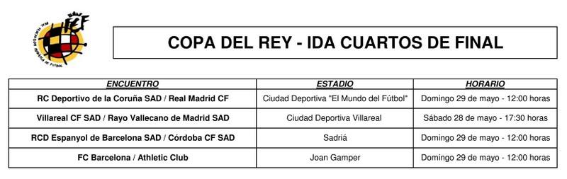 COPA DEL REY JUVENIL (IDA CUARTOS DE FINAL 2011 /RESULTADOS ...