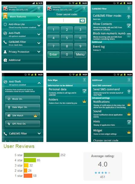 Kaspersky antivirus free download for mobile cracked